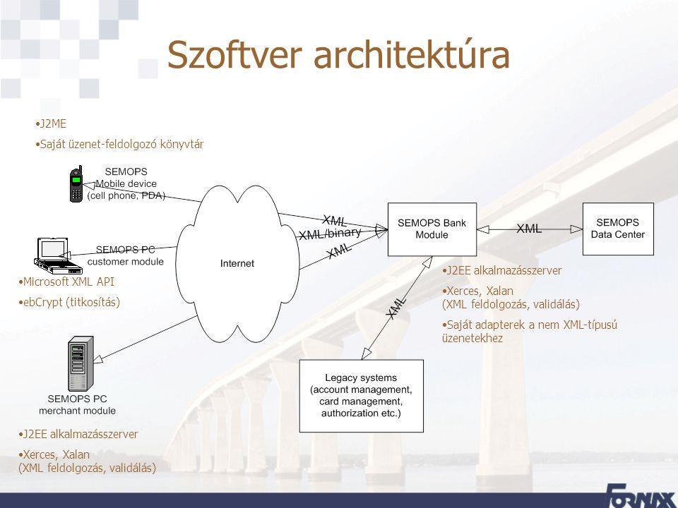 Szoftver architektúra J2EE alkalmazásszerver Xerces, Xalan (XML feldolgozás, validálás) Saját adapterek a nem XML-típusú üzenetekhez J2ME Saját üzenet-feldolgozó könyvtár Microsoft XML API ebCrypt (titkosítás) J2EE alkalmazásszerver Xerces, Xalan (XML feldolgozás, validálás)