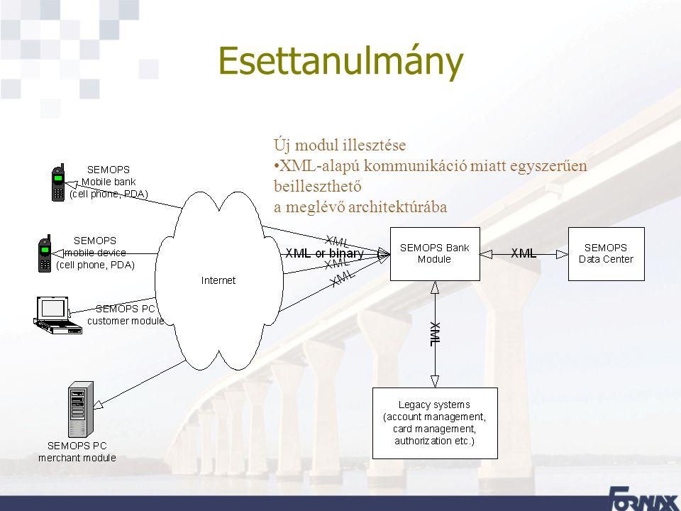 Esettanulmány Új modul illesztése XML-alapú kommunikáció miatt egyszerűen beilleszthető a meglévő architektúrába