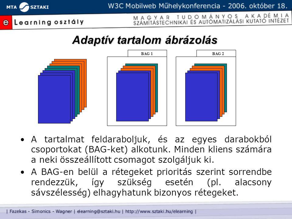 Adaptív tartalom ábrázolás A tartalmat feldaraboljuk, és az egyes darabokból csoportokat (BAG-ket) alkotunk. Minden kliens számára a neki összeállítot