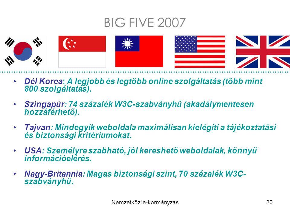 Nemzetközi e-kormányzás20 BIG FIVE 2007 Dél Korea: A legjobb és legtöbb online szolgáltatás (több mint 800 szolgáltatás). Szingapúr: 74 százalék W3C-s