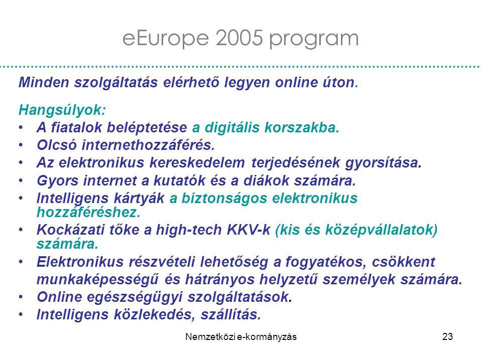 Nemzetközi e-kormányzás23 eEurope 2005 program Minden szolgáltatás elérhető legyen online úton. Hangsúlyok: A fiatalok beléptetése a digitális korszak