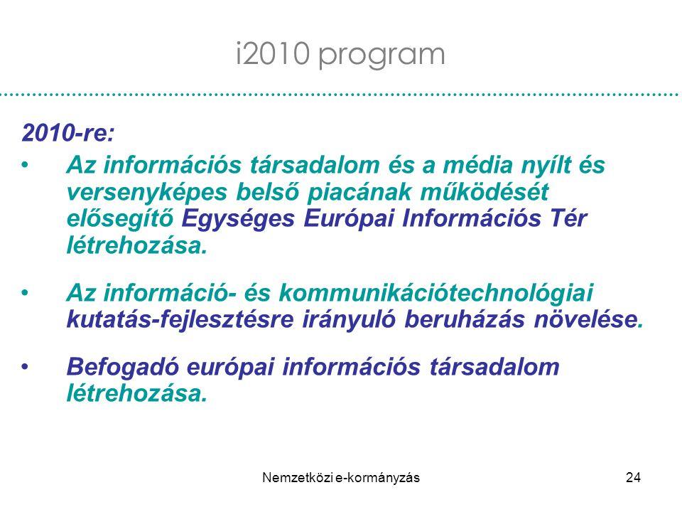 Nemzetközi e-kormányzás24 2010-re: Az információs társadalom és a média nyílt és versenyképes belső piacának működését elősegítő Egységes Európai Info