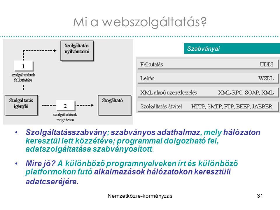Nemzetközi e-kormányzás31 Mi a webszolgáltatás? Szolgáltatásszabvány; szabványos adathalmaz, mely hálózaton keresztül lett közzétéve; programmal dolgo