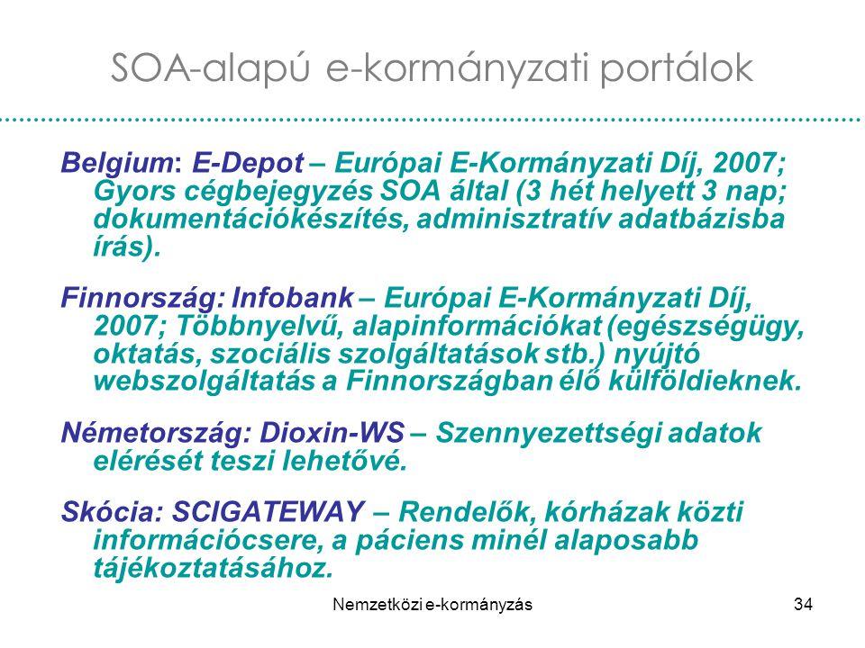 Nemzetközi e-kormányzás34 Belgium: E-Depot – Európai E-Kormányzati Díj, 2007; Gyors cégbejegyzés SOA által (3 hét helyett 3 nap; dokumentációkészítés,