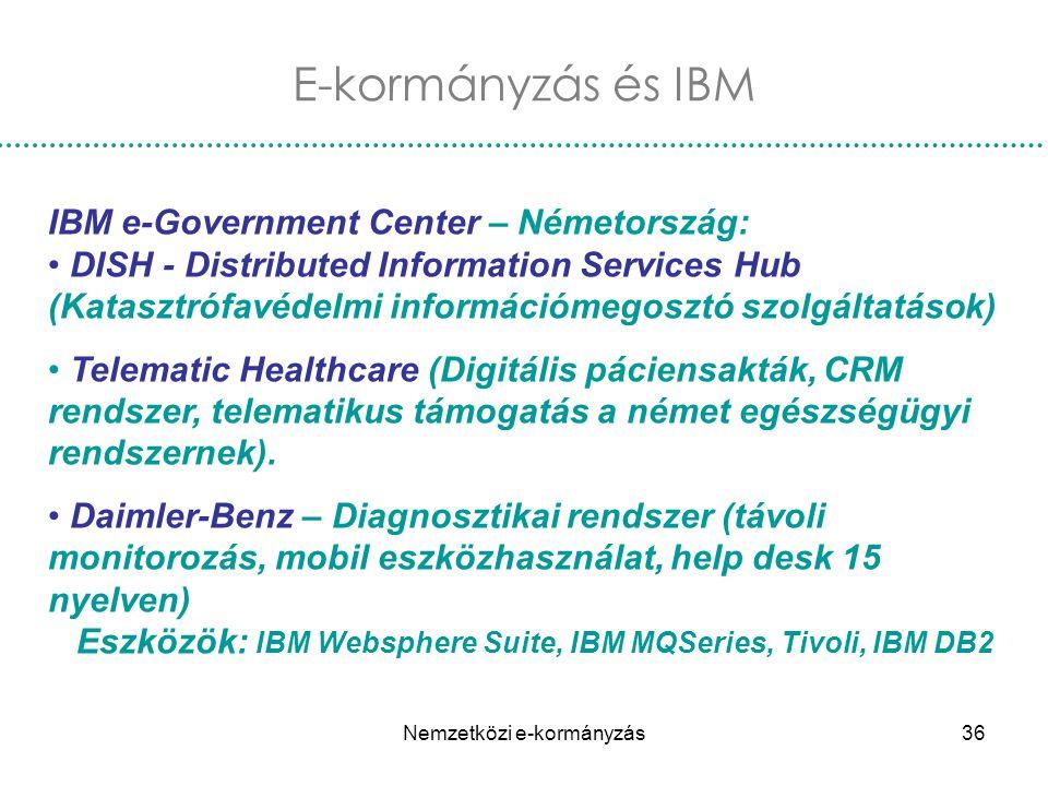 Nemzetközi e-kormányzás36 IBM e-Government Center – Németország: DISH - Distributed Information Services Hub (Katasztrófavédelmi információmegosztó sz