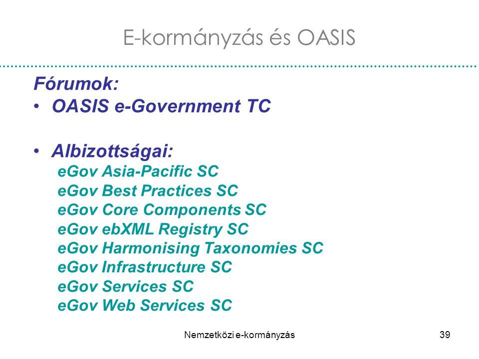 Nemzetközi e-kormányzás39 Fórumok: OASIS e-Government TC Albizottságai: eGov Asia-Pacific SC eGov Best Practices SC eGov Core Components SC eGov ebXML