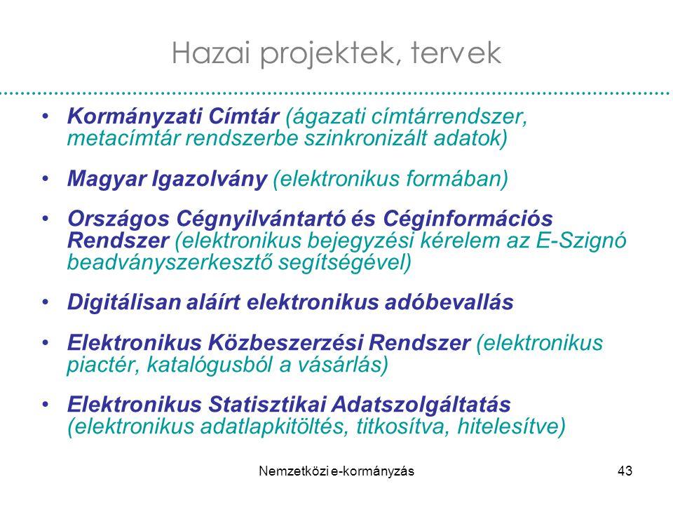 Nemzetközi e-kormányzás43 Kormányzati Címtár (ágazati címtárrendszer, metacímtár rendszerbe szinkronizált adatok) Magyar Igazolvány (elektronikus form