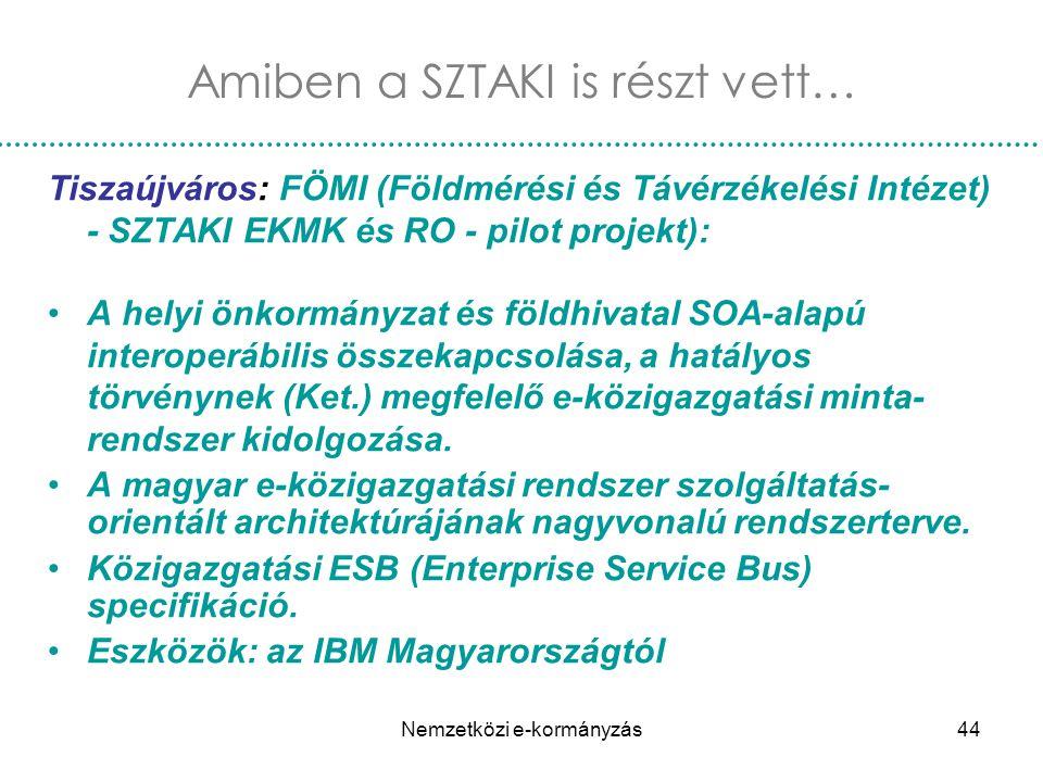 Nemzetközi e-kormányzás44 Tiszaújváros: FÖMI (Földmérési és Távérzékelési Intézet) - SZTAKI EKMK és RO - pilot projekt): A helyi önkormányzat és földh