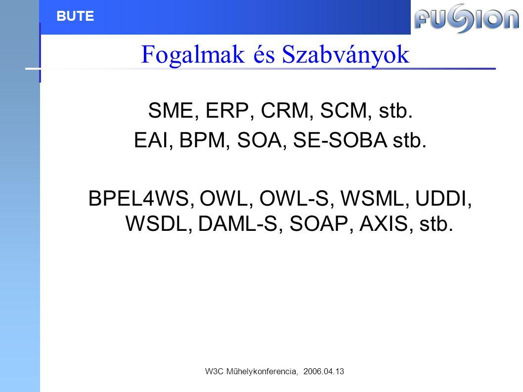 W3C Műhelykonferencia, 2006.04.13 BUTE Fogalmak és Szabványok SME, ERP, CRM, SCM, stb.