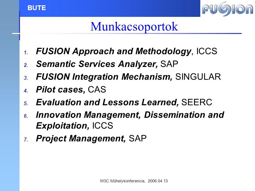 W3C Műhelykonferencia, 2006.04.13 BUTE Munkacsoportok 1.