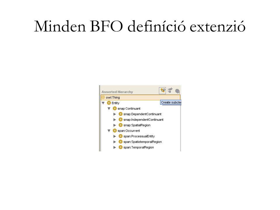 Minden BFO definíció extenzió