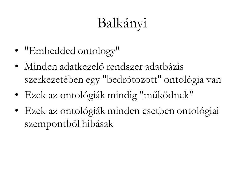 Balkányi Embedded ontology Minden adatkezelő rendszer adatbázis szerkezetében egy bedrótozott ontológia van Ezek az ontológiák mindig működnek Ezek az ontológiák minden esetben ontológiai szempontból hibásak