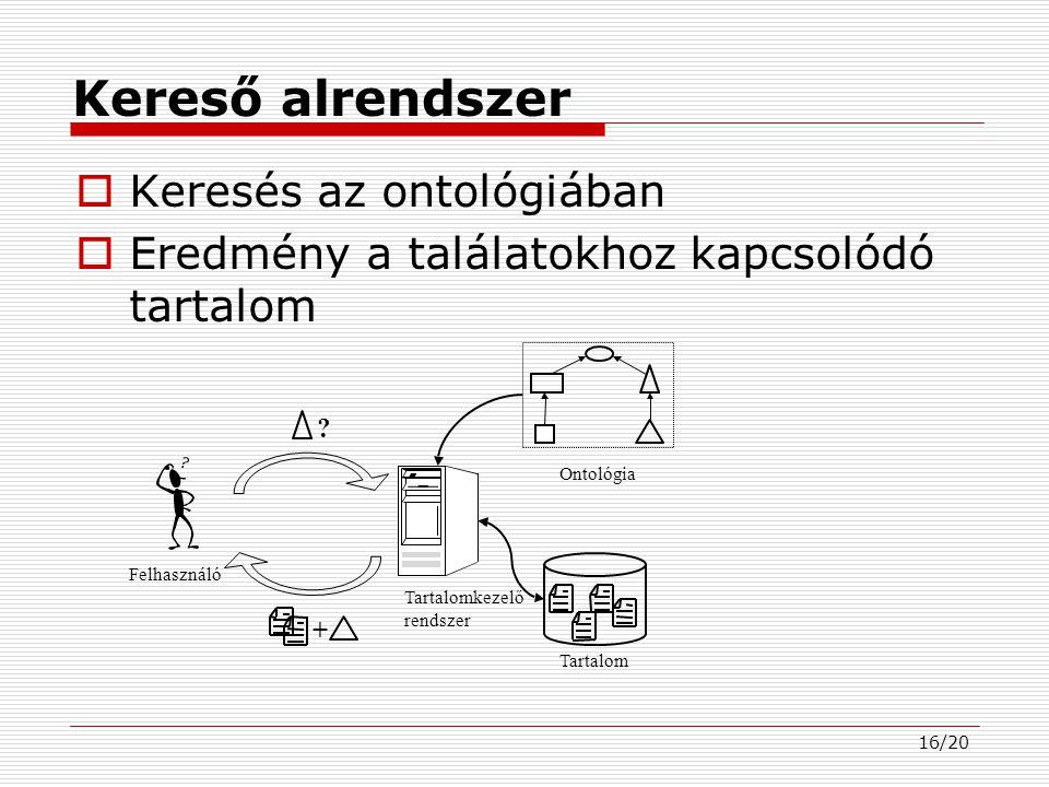 16/20 Kereső alrendszer  Keresés az ontológiában  Eredmény a találatokhoz kapcsolódó tartalom Felhasználó Ontológia Tartalom .