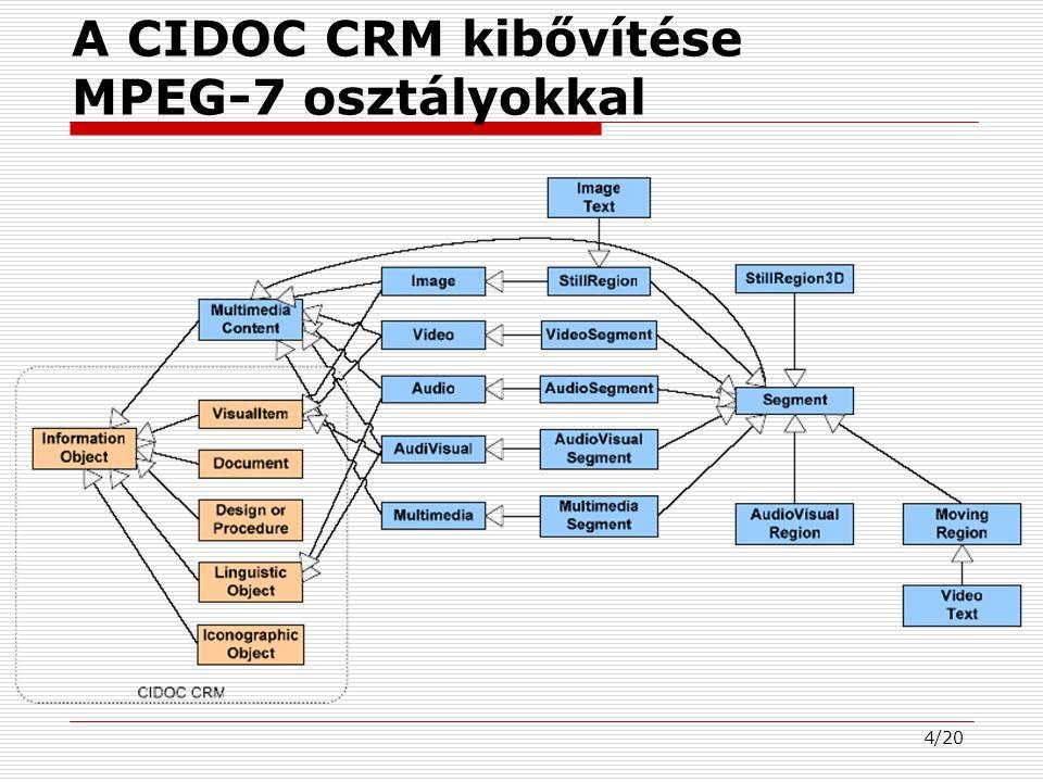 4/20 A CIDOC CRM kibővítése MPEG-7 osztályokkal