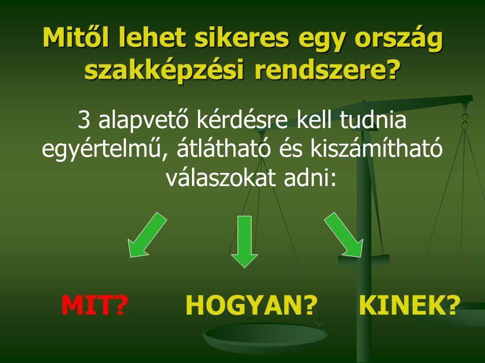"""Kiemelten támogatott """"STRATOSZ szakmák KMO régió Képzés RFKB döntés 2008 RFKB döntés 2009 RFKB döntés 2010 Hány TISZK-ben oktatják."""