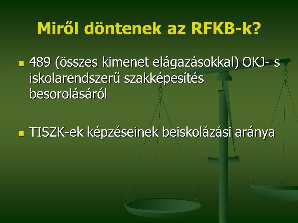 Miről döntenek az RFKB-k? 489 (összes kimenet elágazásokkal) OKJ- s iskolarendszerű szakképesítés besorolásáról 489 (összes kimenet elágazásokkal) OKJ