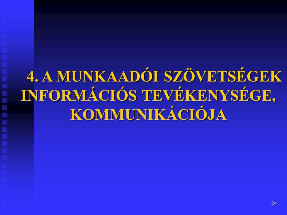 24 4. A MUNKAADÓI SZÖVETSÉGEK INFORMÁCIÓS TEVÉKENYSÉGE, KOMMUNIKÁCIÓJA 4.