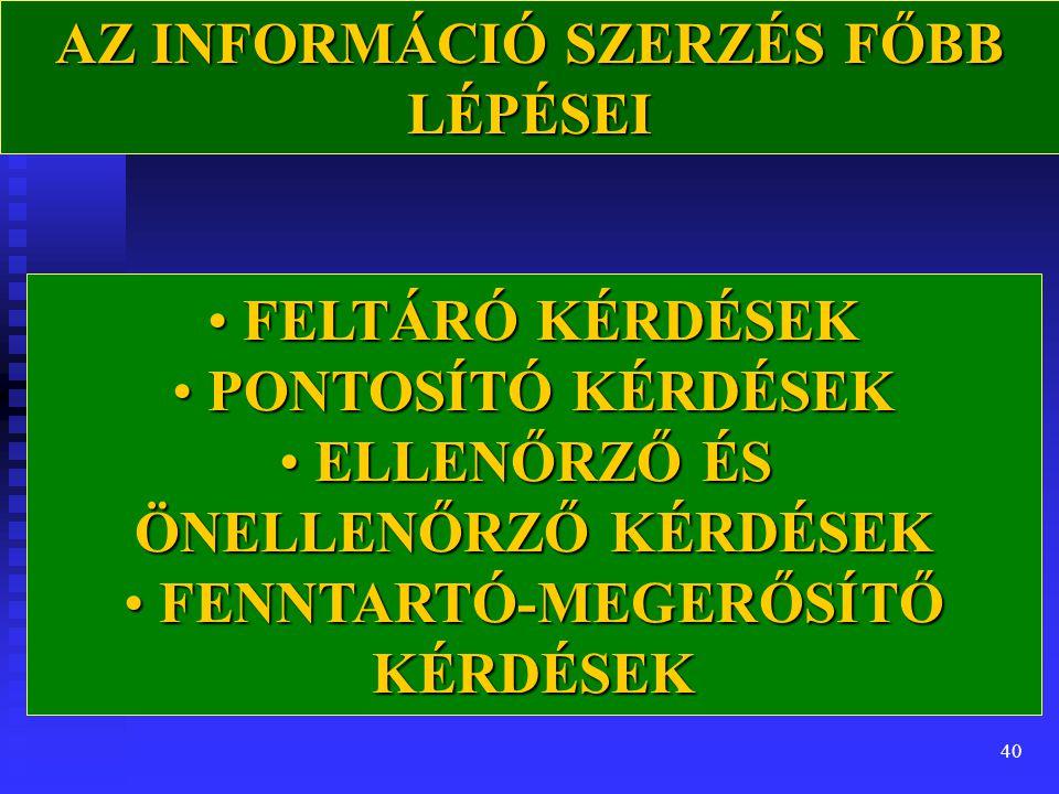 40 FELTÁRÓ KÉRDÉSEK FELTÁRÓ KÉRDÉSEK PONTOSÍTÓ KÉRDÉSEK PONTOSÍTÓ KÉRDÉSEK ELLENŐRZŐ ÉS ÖNELLENŐRZŐ KÉRDÉSEK ELLENŐRZŐ ÉS ÖNELLENŐRZŐ KÉRDÉSEK FENNTARTÓ-MEGERŐSÍTŐ KÉRDÉSEK FENNTARTÓ-MEGERŐSÍTŐ KÉRDÉSEK AZ INFORMÁCIÓ SZERZÉS FŐBB LÉPÉSEI
