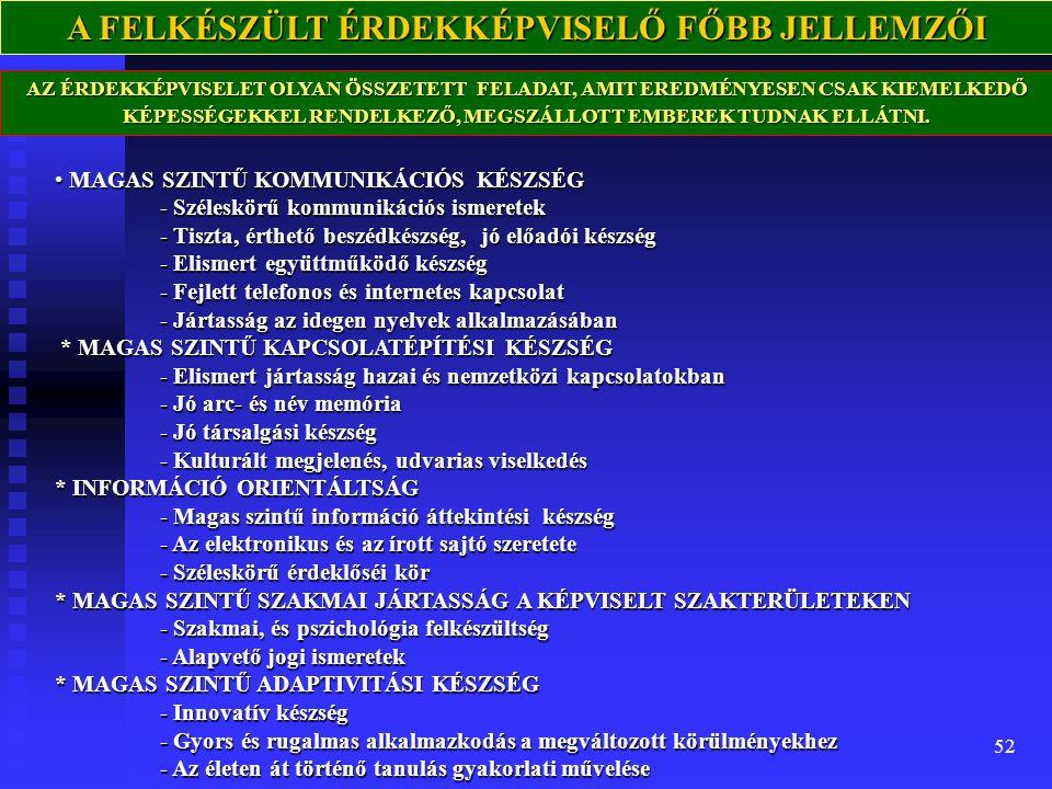 52 A FELKÉSZÜLT ÉRDEKKÉPVISELŐ FŐBB JELLEMZŐI MAGAS SZINTŰ KOMMUNIKÁCIÓS KÉSZSÉG - Széleskörű kommunikációs ismeretek - Tiszta, érthető beszédkészség, jó előadói készség - Elismert együttműködő készség - Fejlett telefonos és internetes kapcsolat - Jártasság az idegen nyelvek alkalmazásában * MAGAS SZINTŰ KAPCSOLATÉPÍTÉSI KÉSZSÉG - Elismert jártasság hazai és nemzetközi kapcsolatokban - Jó arc- és név memória - Jó társalgási készség - Kulturált megjelenés, udvarias viselkedés * INFORMÁCIÓ ORIENTÁLTSÁG - Magas szintű információ áttekintési készség - Az elektronikus és az írott sajtó szeretete - Széleskörű érdeklőséi kör * MAGAS SZINTŰ SZAKMAI JÁRTASSÁG A KÉPVISELT SZAKTERÜLETEKEN - Szakmai, és pszichológia felkészültség - Alapvető jogi ismeretek * MAGAS SZINTŰ ADAPTIVITÁSI KÉSZSÉG - Innovatív készség - Gyors és rugalmas alkalmazkodás a megváltozott körülményekhez - Az életen át történő tanulás gyakorlati művelése MAGAS SZINTŰ KOMMUNIKÁCIÓS KÉSZSÉG - Széleskörű kommunikációs ismeretek - Tiszta, érthető beszédkészség, jó előadói készség - Elismert együttműködő készség - Fejlett telefonos és internetes kapcsolat - Jártasság az idegen nyelvek alkalmazásában * MAGAS SZINTŰ KAPCSOLATÉPÍTÉSI KÉSZSÉG - Elismert jártasság hazai és nemzetközi kapcsolatokban - Jó arc- és név memória - Jó társalgási készség - Kulturált megjelenés, udvarias viselkedés * INFORMÁCIÓ ORIENTÁLTSÁG - Magas szintű információ áttekintési készség - Az elektronikus és az írott sajtó szeretete - Széleskörű érdeklőséi kör * MAGAS SZINTŰ SZAKMAI JÁRTASSÁG A KÉPVISELT SZAKTERÜLETEKEN - Szakmai, és pszichológia felkészültség - Alapvető jogi ismeretek * MAGAS SZINTŰ ADAPTIVITÁSI KÉSZSÉG - Innovatív készség - Gyors és rugalmas alkalmazkodás a megváltozott körülményekhez - Az életen át történő tanulás gyakorlati művelése AZ ÉRDEKKÉPVISELET OLYAN ÖSSZETETT FELADAT, AMIT EREDMÉNYESEN CSAK KIEMELKEDŐ KÉPESSÉGEKKEL RENDELKEZŐ, MEGSZÁLLOTT EMBEREK TUDNAK ELLÁTNI.