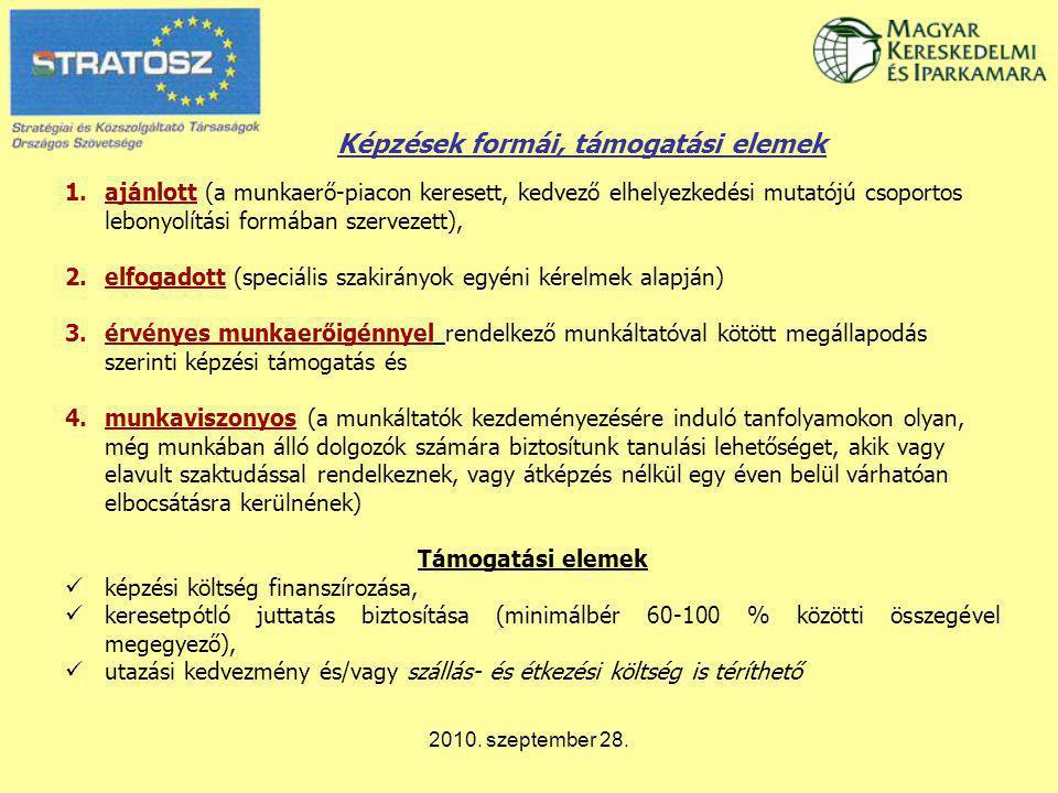 2010. szeptember 28. Képzések formái, támogatási elemek 1.ajánlott (a munkaerő-piacon keresett, kedvező elhelyezkedési mutatójú csoportos lebonyolítás