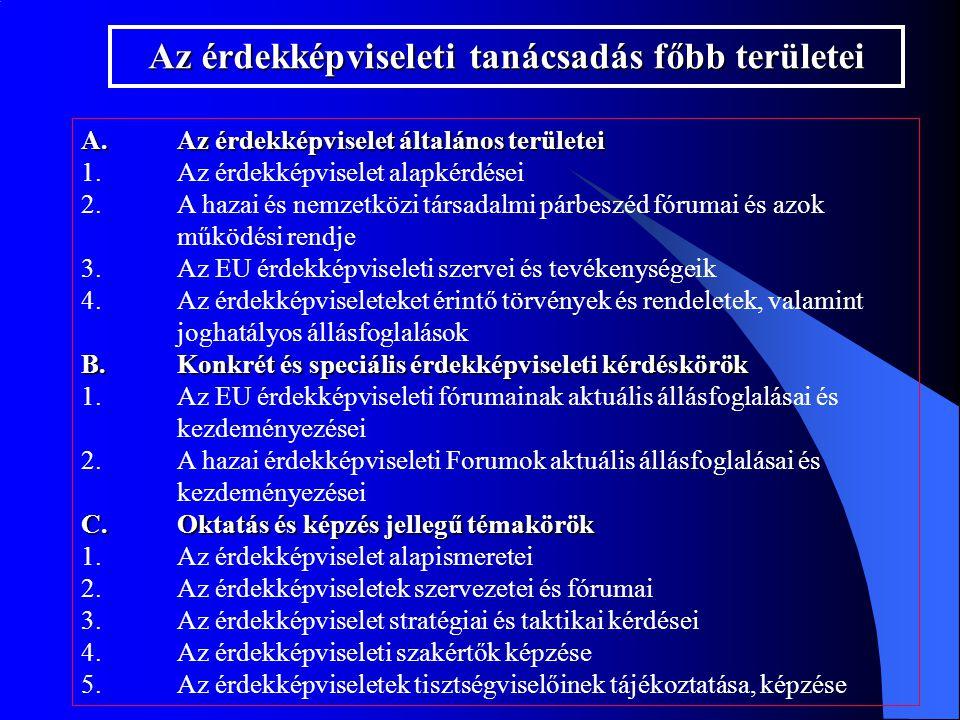 A.Az érdekképviselet általános területei 1.Az érdekképviselet alapkérdései 2.A hazai és nemzetközi társadalmi párbeszéd fórumai és azok működési rendj