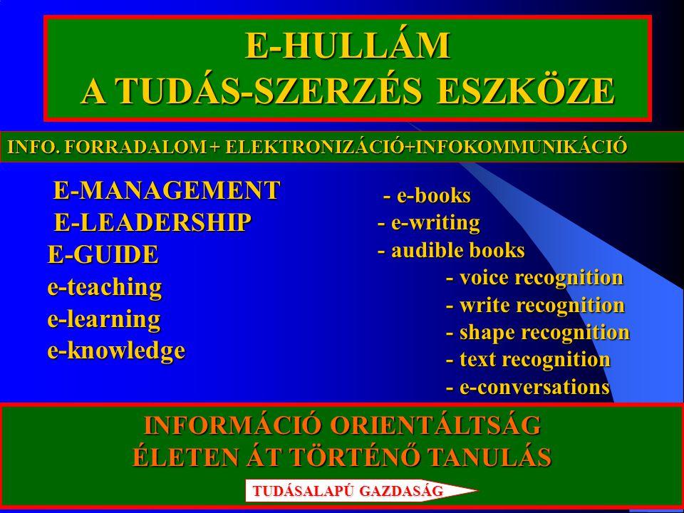 E-HULLÁM A TUDÁS-SZERZÉS ESZKÖZE - e-books - e-books - e-writing - audible books - voice recognition - write recognition - shape recognition - text re