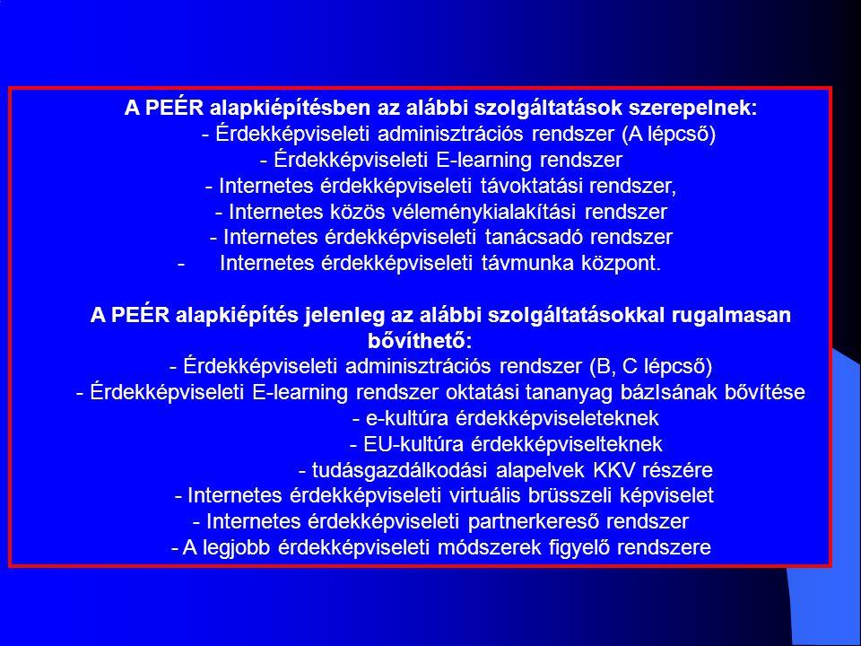 A PEÉR alapkiépítésben az alábbi szolgáltatások szerepelnek: - Érdekképviseleti adminisztrációs rendszer (A lépcső) - Érdekképviseleti E-learning rend