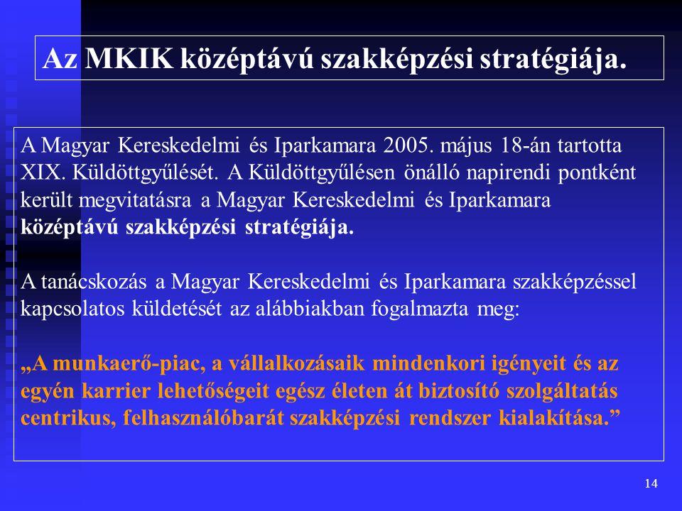 14 A Magyar Kereskedelmi és Iparkamara 2005.május 18-án tartotta XIX.