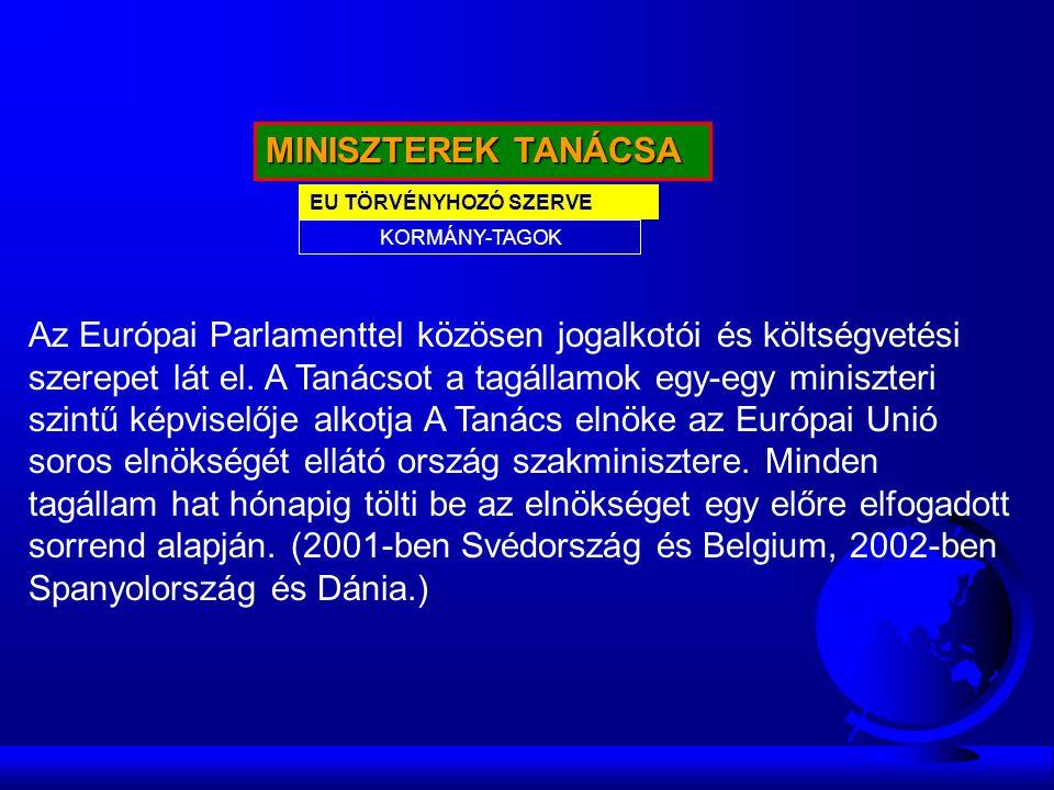 MINISZTEREK TANÁCSA EU TÖRVÉNYHOZÓ SZERVE KORMÁNY-TAGOK Az Európai Parlamenttel közösen jogalkotói és költségvetési szerepet lát el.