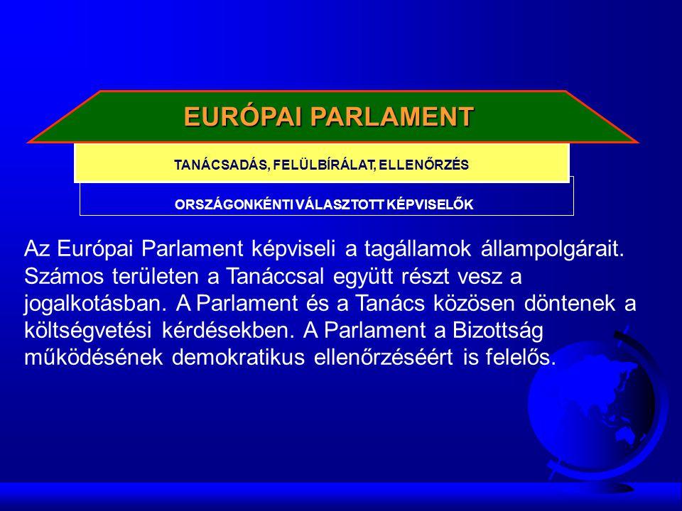 Az Európai Parlament képviseli a tagállamok állampolgárait.