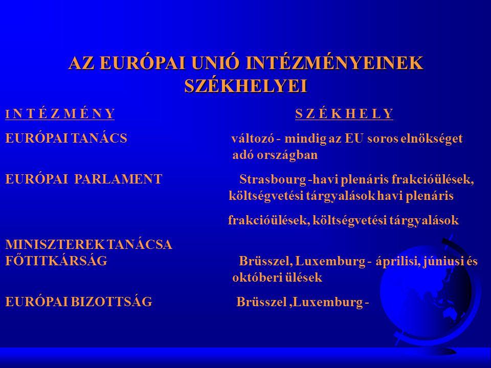 AZ EURÓPAI UNIÓ INTÉZMÉNYEINEK SZÉKHELYEI I N T É Z M É N Y S Z É K H E L Y EURÓPAI TANÁCS változó - mindig az EU soros elnökséget adó országban EURÓPAI PARLAMENT Strasbourg -havi plenáris frakcióülések, költségvetési tárgyalások havi plenáris frakcióülések, költségvetési tárgyalások MINISZTEREK TANÁCSA FŐTITKÁRSÁG Brüsszel, Luxemburg - áprilisi, júniusi és októberi ülések EURÓPAI BIZOTTSÁG Brüsszel,Luxemburg -