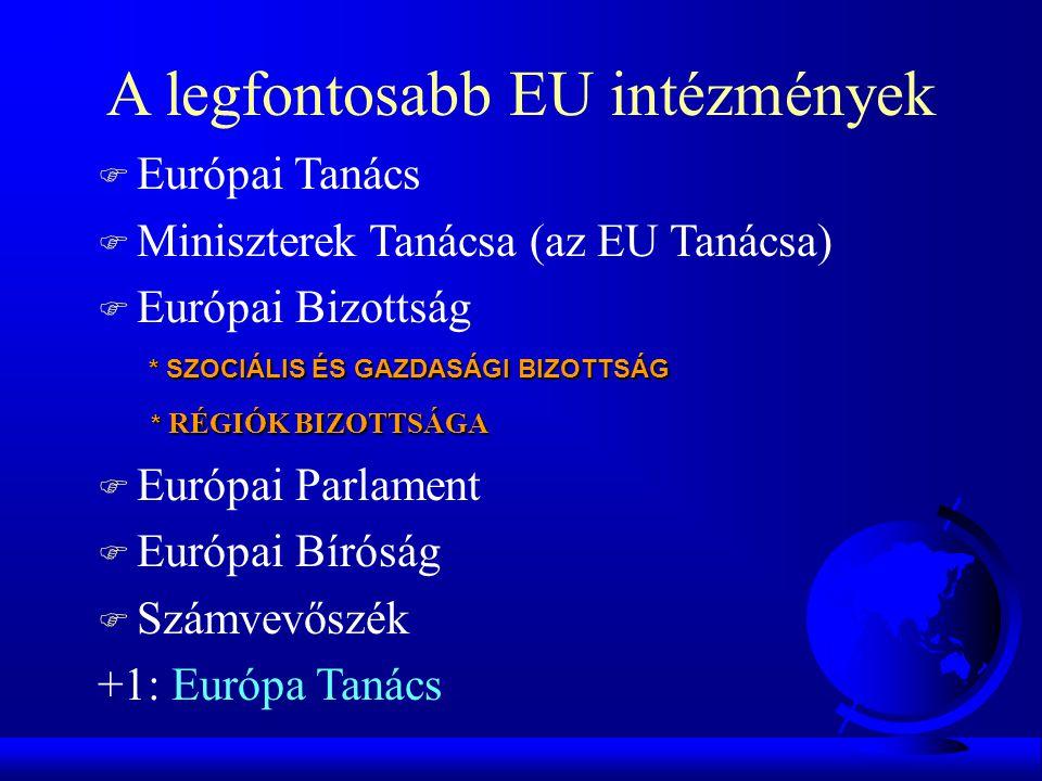 A legfontosabb EU intézmények F Európai Tanács F Miniszterek Tanácsa (az EU Tanácsa) * SZOCIÁLIS ÉS GAZDASÁGI BIZOTTSÁG * RÉGIÓK BIZOTTSÁGA  Európai Bizottság * SZOCIÁLIS ÉS GAZDASÁGI BIZOTTSÁG * RÉGIÓK BIZOTTSÁGA F Európai Parlament F Európai Bíróság F Számvevőszék +1: Európa Tanács
