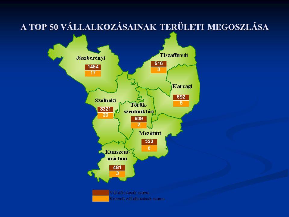 A TOP 50 VÁLLALKOZÁSAINAK TERÜLETI MEGOSZLÁSA