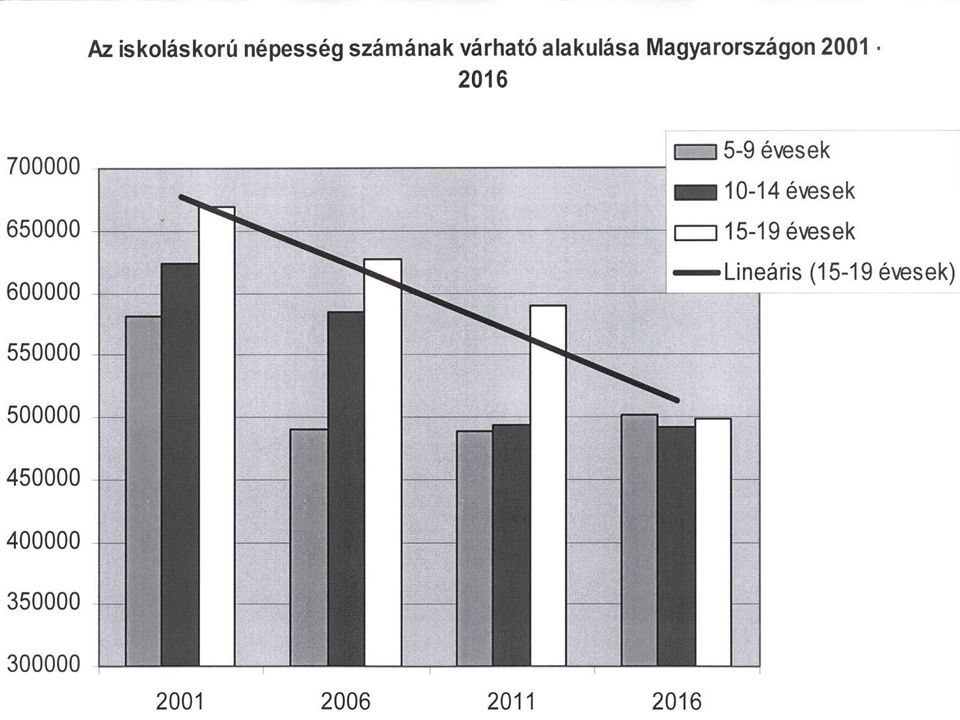 A szakképzés továbbfejlesztése 1.2008: Uniós pályázat egységes kreditrendszer kialakítására 2.