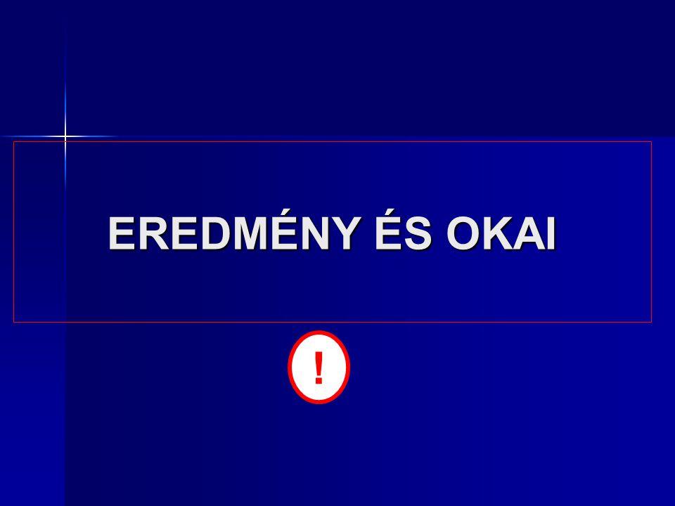 EREDMÉNY ÉS OKAI !
