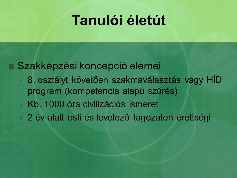 Tanulói életút Szakképzési koncepció elemei 8.