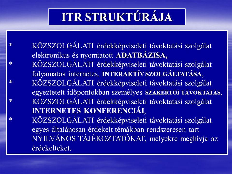 ITR STRUKTÚRÁJA ADATBÁZISA, *KÖZSZOLGÁLATI érdekképviseleti távoktatási szolgálat elektronikus és nyomtatott ADATBÁZISA, *KÖZSZOLGÁLATI érdekképviseleti távoktatási szolgálat folyamatos internetes, INTERAKTÍV SZOLGÁLTATÁSA, *KÖZSZOLGÁLATI érdekképviseleti távoktatási szolgálat egyeztetett időpontokban személyes SZAKÉRTŐI TÁVOKTATÁS, *KÖZSZOLGÁLATI érdekképviseleti távoktatási szolgálat INTERNETES KONFERENCIÁI, *KÖZSZOLGÁLATI érdekképviseleti távoktatási szolgálat egyes általánosan érdekelt témákban rendszeresen tart NYILVÁNOS TÁJÉKOZTATÓKAT, melyekre meghívja az érdekelteket.