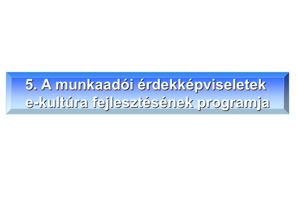 5. A munkaadói érdekképviseletek e-kultúra fejlesztésének programja