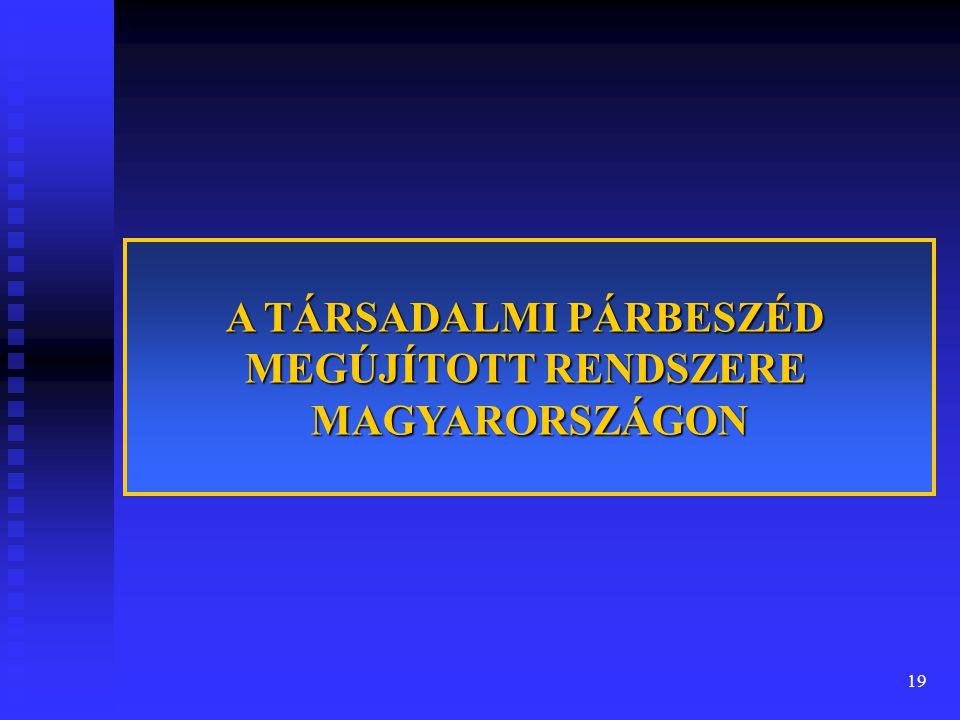 19 A TÁRSADALMI PÁRBESZÉD MEGÚJÍTOTT RENDSZERE MAGYARORSZÁGON