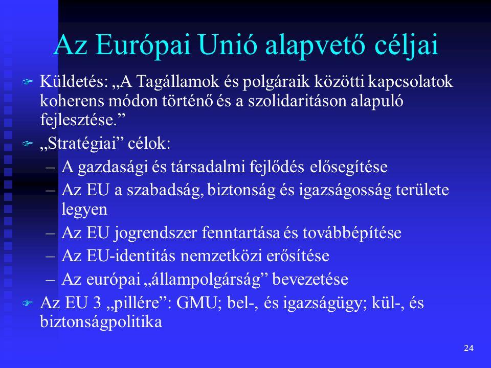 """24 Az Európai Unió alapvető céljai F F Küldetés: """"A Tagállamok és polgáraik közötti kapcsolatok koherens módon történő és a szolidaritáson alapuló fej"""