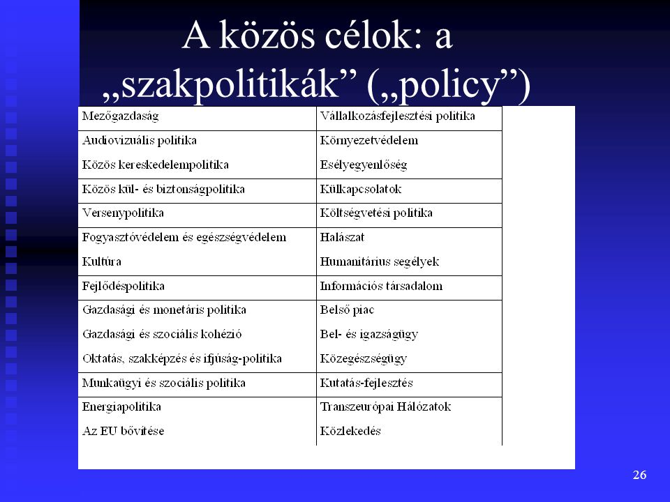 """26 A közös célok: a """"szakpolitikák"""" (""""policy"""")"""