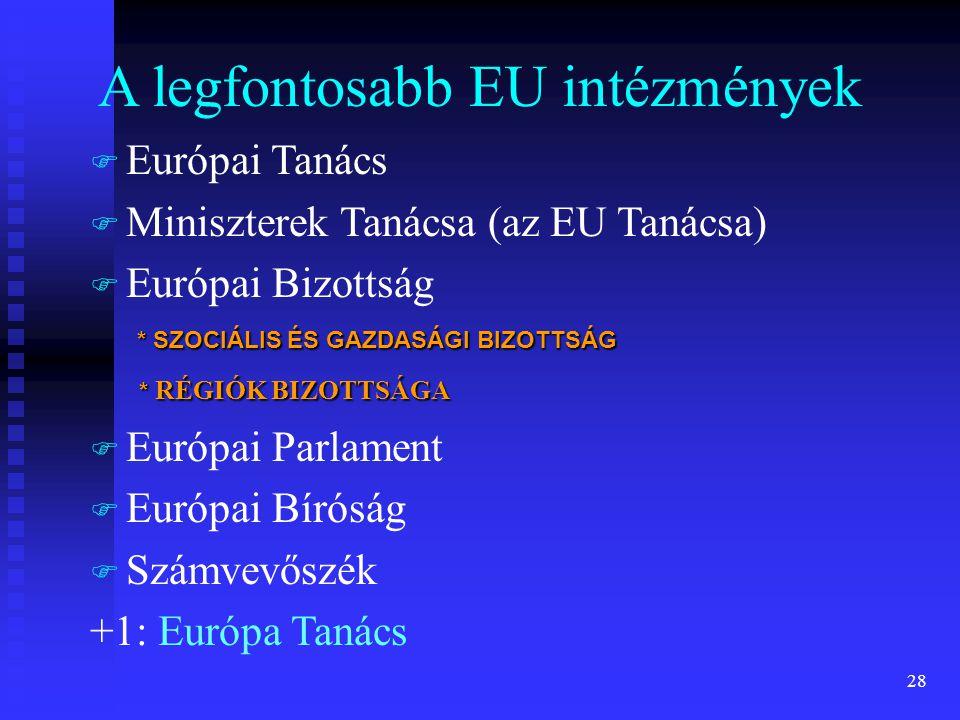 28 A legfontosabb EU intézmények F F Európai Tanács F F Miniszterek Tanácsa (az EU Tanácsa)  * SZOCIÁLIS ÉS GAZDASÁGI BIZOTTSÁG * RÉGIÓK BIZOTTSÁGA 