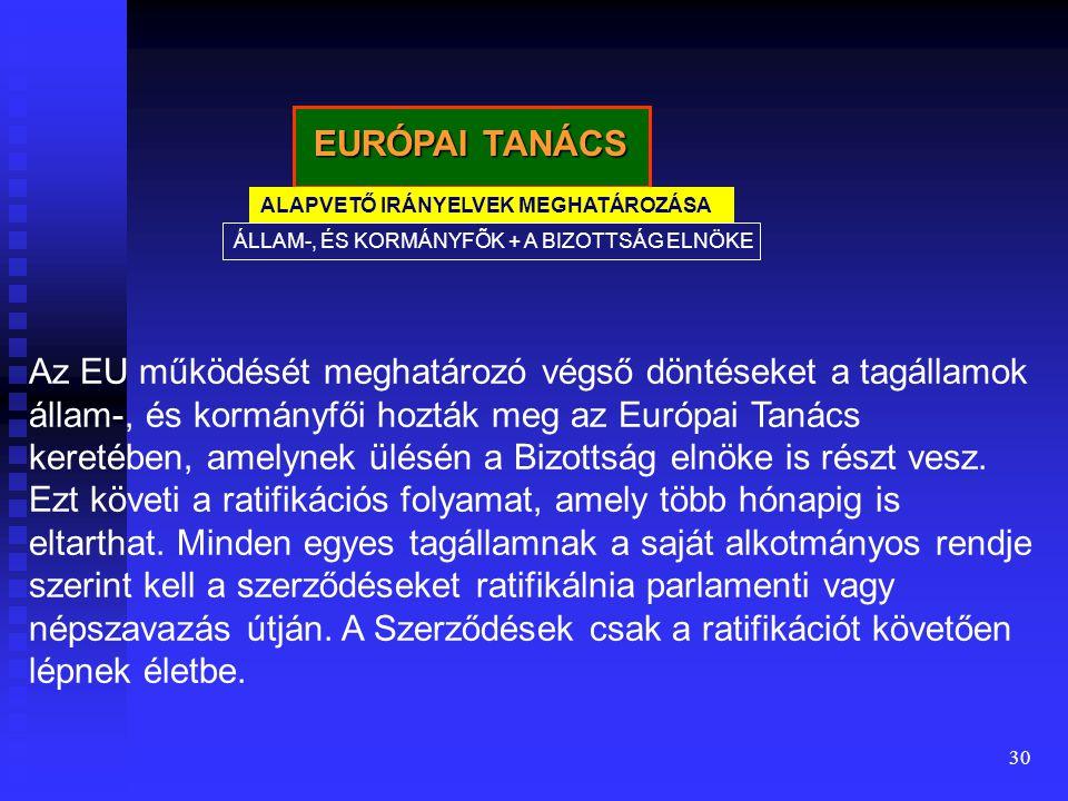 30 EURÓPAI TANÁCS ALAPVETŐ IRÁNYELVEK MEGHATÁROZÁSA ÁLLAM-, ÉS KORMÁNYFÕK + A BIZOTTSÁG ELNÖKE Az EU működését meghatározó végső döntéseket a tagállam
