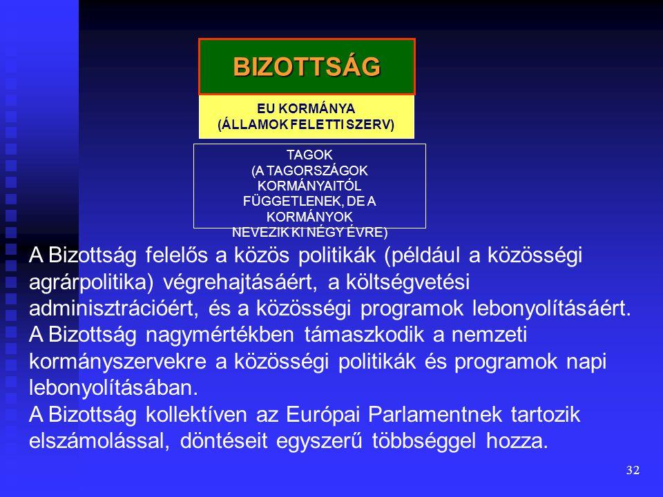 32 EU KORMÁNYA (ÁLLAMOK FELETTI SZERV) BIZOTTSÁG TAGOK (A TAGORSZÁGOK KORMÁNYAITÓL FÜGGETLENEK, DE A KORMÁNYOK NEVEZIK KI NÉGY ÉVRE) A Bizottság felel
