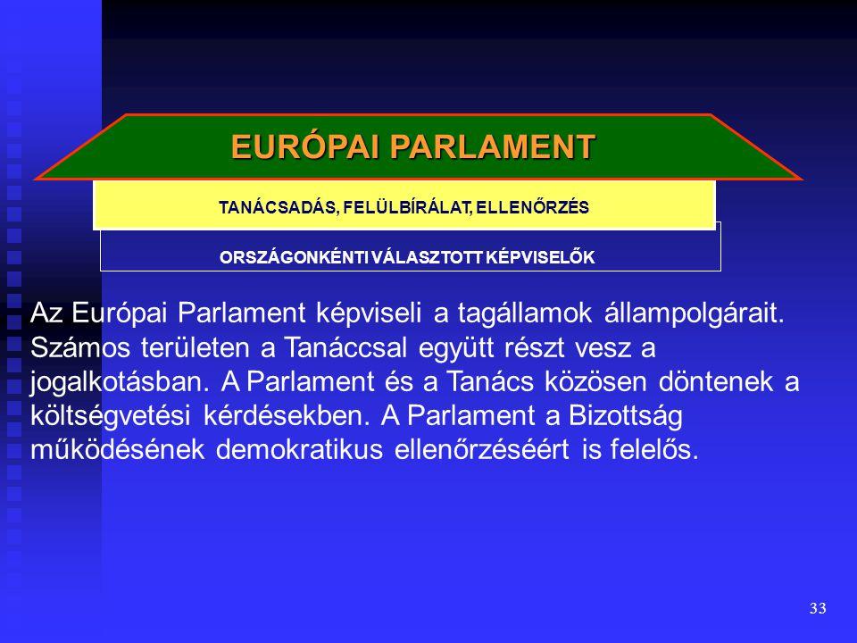 33 Az Európai Parlament képviseli a tagállamok állampolgárait. Számos területen a Tanáccsal együtt részt vesz a jogalkotásban. A Parlament és a Tanács