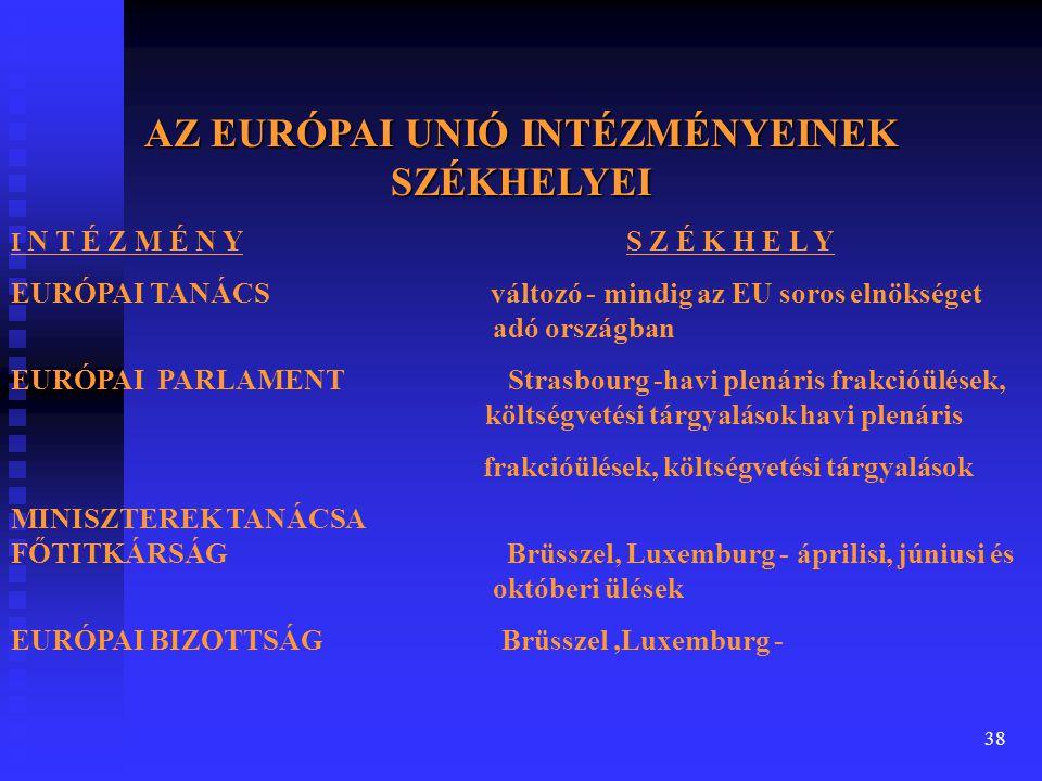 38 AZ EURÓPAI UNIÓ INTÉZMÉNYEINEK SZÉKHELYEI I N T É Z M É N Y S Z É K H E L Y EURÓPAI TANÁCS változó - mindig az EU soros elnökséget adó országban EU