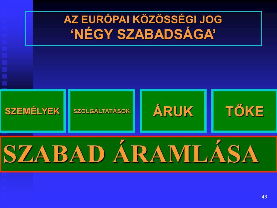 43 AZ EURÓPAI KÖZÖSSÉGI JOG 'NÉGY SZABADSÁGA' SZEMÉLYEKSZOLGÁLTATÁSOKÁRUKTŐKE SZABAD ÁRAMLÁSA