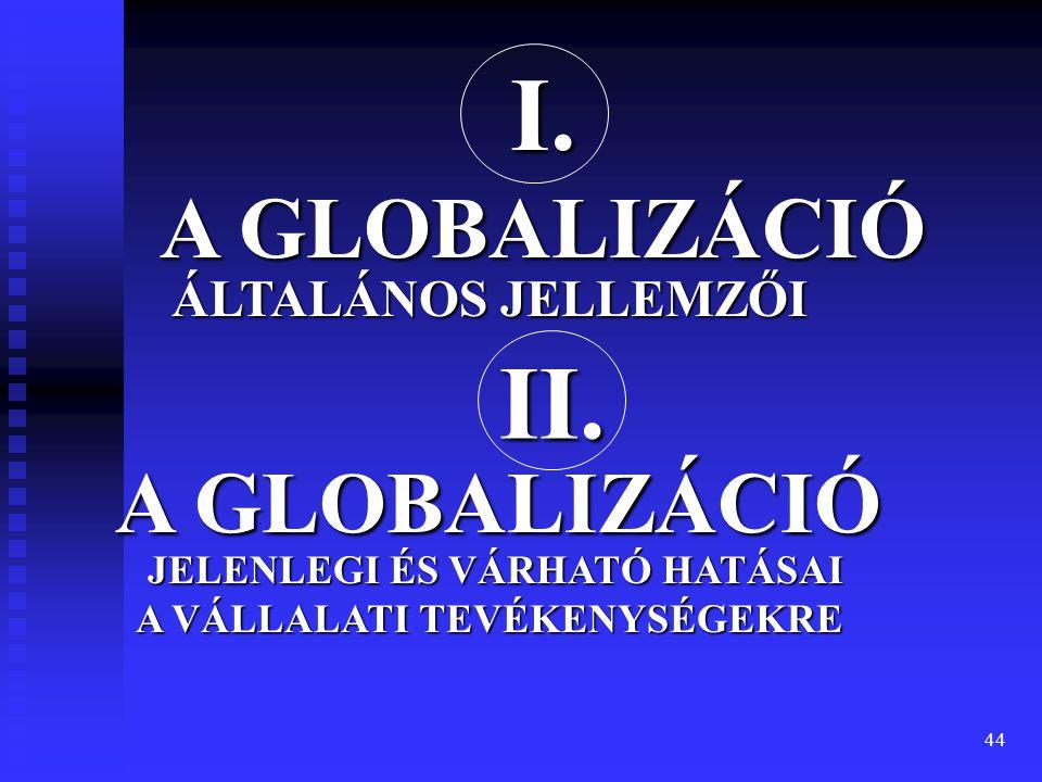 44 ÁLTALÁNOS JELLEMZŐI ÁLTALÁNOS JELLEMZŐI I. A GLOBALIZÁCIÓ JELENLEGI ÉS VÁRHATÓ HATÁSAI A VÁLLALATI TEVÉKENYSÉGEKRE JELENLEGI ÉS VÁRHATÓ HATÁSAI A V