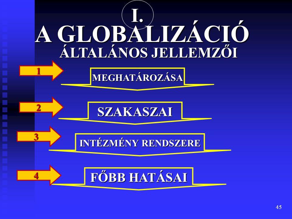 45 ÁLTALÁNOS JELLEMZŐI A GLOBALIZÁCIÓ MEGHATÁROZÁSA SZAKASZAI INTÉZMÉNY RENDSZERE FŐBB HATÁSAI 1 2 3 4 I.