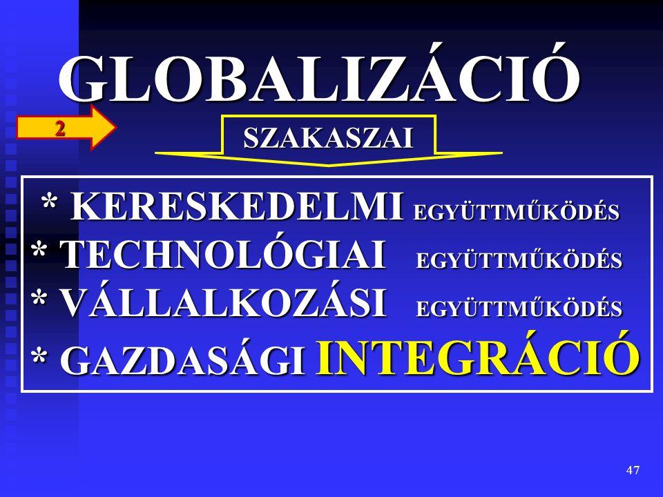 47 GLOBALIZÁCIÓ * KERESKEDELMI EGYÜTTMŰKÖDÉS * TECHNOLÓGIAI EGYÜTTMŰKÖDÉS * VÁLLALKOZÁSI EGYÜTTMŰKÖDÉS * GAZDASÁGI INTEGRÁCIÓ * KERESKEDELMI EGYÜTTMŰK